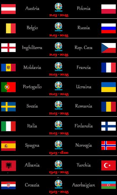 [PRONOSTICI] Qualificazioni 1°-2° Turno | UEFA Euro 2020 - Pagina 3 Scheda20