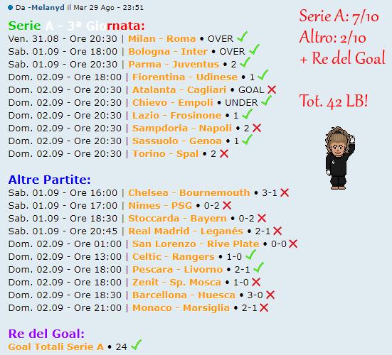 [RISULTATI] 3ª Giornata di Serie A + Altre Partite | Vincitori Schedi11