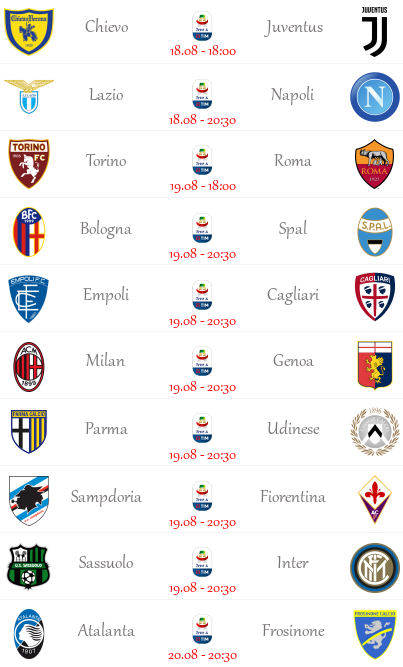 [PRONOSTICI] 1ª Giornata di Serie A + Altre Partite - Pagina 2 Seriea11