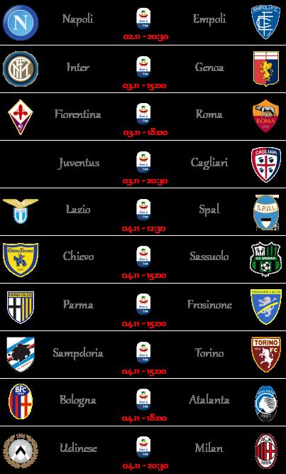 [PRONOSTICI] 11ª Giornata di Serie A + Altre Partite - Pagina 2 Seriea14
