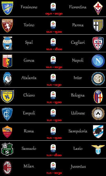 [PRONOSTICI] 12ª Giornata di Serie A + Altre Partite - Pagina 2 Seriea17