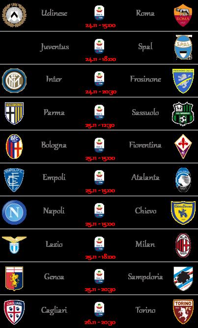 [PRONOSTICI] 13ª Giornata di Serie A + Altre Partite - Pagina 2 Seriea19