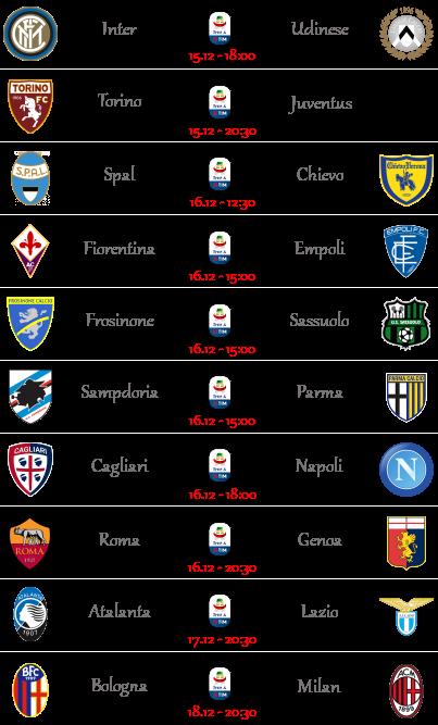 [PRONOSTICI] 16ª Giornata di Serie A + Altre Partite - Pagina 3 Seriea23