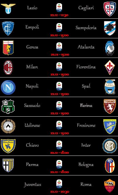 [PRONOSTICI] 17ª Giornata di Serie A + Altre Partite - Pagina 2 Seriea24