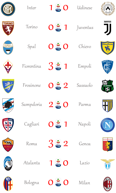 [RISULTATI] 16ª Giornata di Serie A + Altre Partite   Vincitori Seriea26