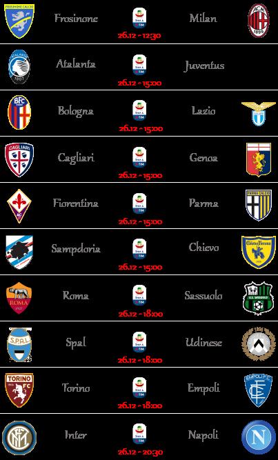 [PRONOSTICI] 18ª Giornata di Serie A + Altre Partite - Pagina 3 Seriea27