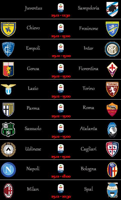 [PRONOSTICI] 19ª Giornata di Serie A + Altre Partite - Pagina 2 Seriea30