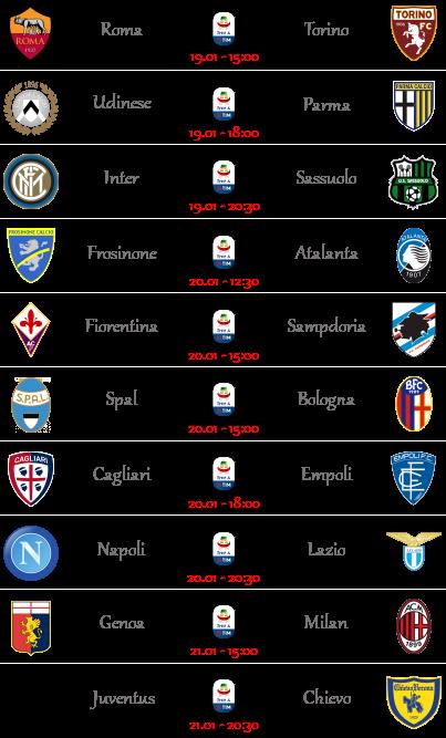 [PRONOSTICI] 20ª Giornata di Serie A + Altre Partite - Pagina 3 Seriea32