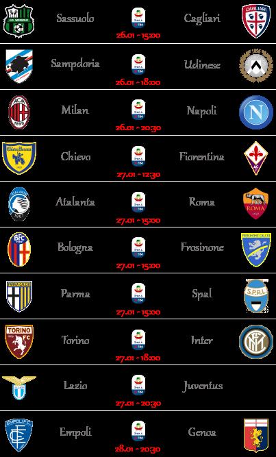 [PRONOSTICI] 21ª Giornata di Serie A + Altre Partite - Pagina 3 Seriea33