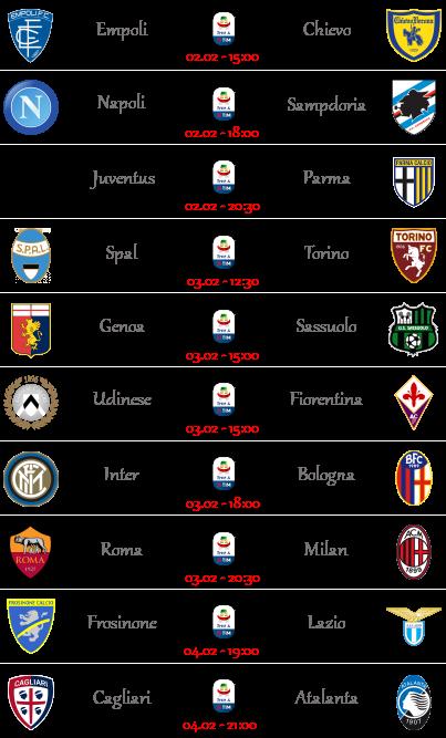 [PRONOSTICI] 22ª Giornata di Serie A + Altre Partite - Pagina 3 Seriea36