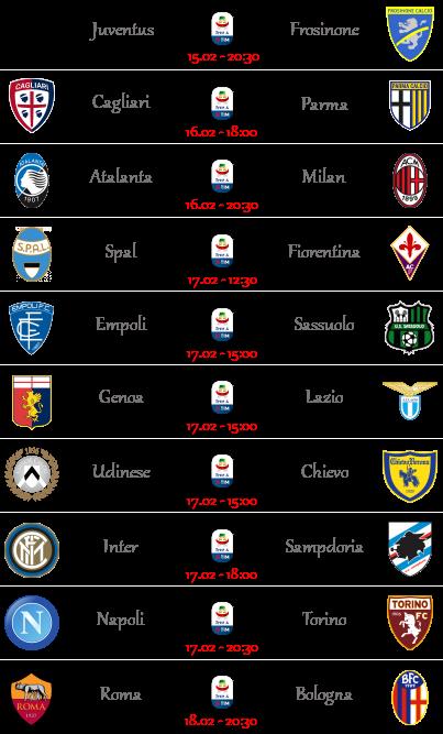 [PRONOSTICI] 24ª Giornata di Serie A + Altre Partite - Pagina 3 Seriea40