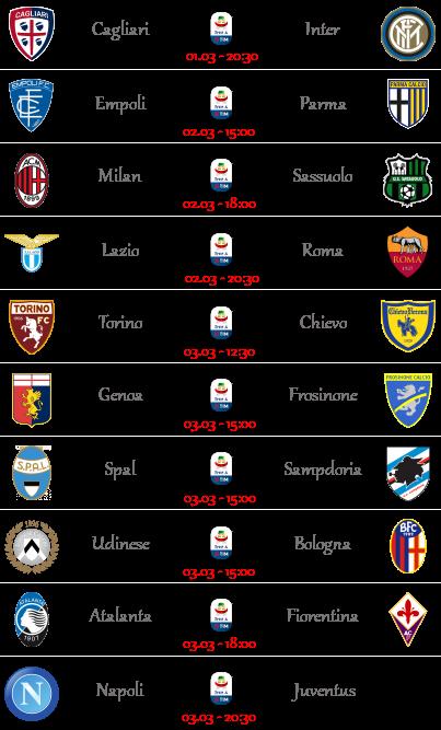 [PRONOSTICI] 26ª Giornata di Serie A + Altre Partite Seriea45
