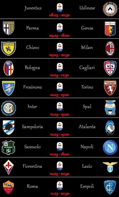 [PRONOSTICI] 27ª Giornata di Serie A + Altre Partite Seriea48