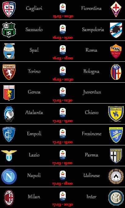 [PRONOSTICI] 28ª Giornata di Serie A + Altre Partite Seriea50