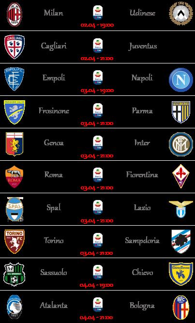 [PRONOSTICI] 30ª Giornata di Serie A + Altre Partite Seriea53