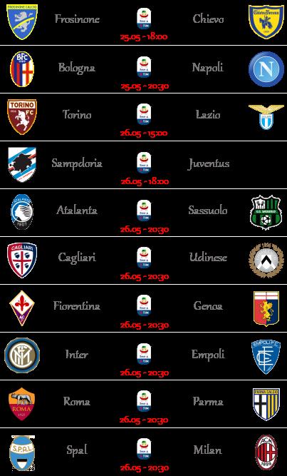 [PRONOSTICI] 38ª Giornata di Serie A [BONUS] - Pagina 2 Seriea71