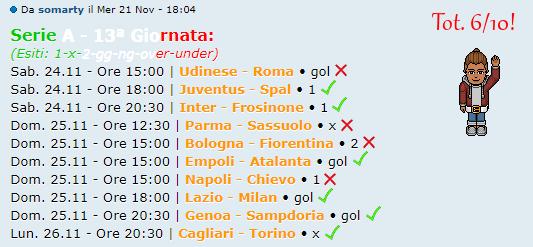 [RISULTATI] 13ª Giornata di Serie A + Altre Partite | Vincitori Som10