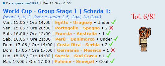 [RISULTATI] FIFA World Cup 2018 | Group Stage 1 | Vincitori! - Pagina 2 Supera10