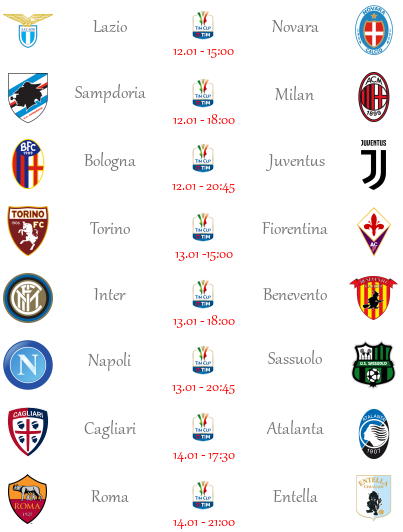 [PRONOSTICI] Ottavi di Finale | Coppa Italia + Altre Partite - Pagina 3 Timcup11