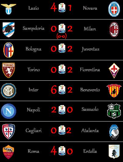 [RISULTATI] Ottavi di Finale   Coppa Italia + Altro   Vincitori - Pagina 2 Timcup13