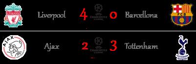 [RISULTATI] Ritorno Semifinali | Champions & Europa League | Vincitori - Pagina 2 Ucl21914
