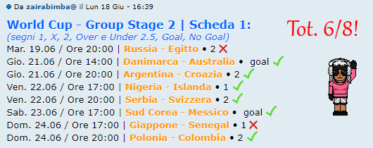 [RISULTATI] FIFA World Cup 2018 | Group Stage 2 | Vincitori! - Pagina 2 Zaira10