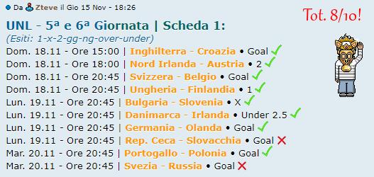 [RISULTATI] 5ª e 6ª Giornata | UEFA Nations League | Vincitori Zte10