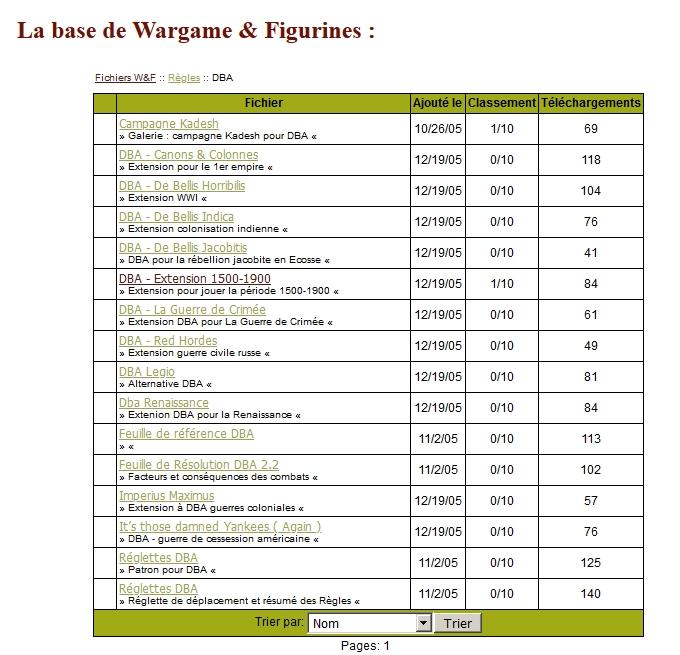 Des ressources DBA  sur le site WARGAME_&_FIGURINES Wargam10