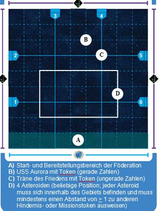"""Minikampagne """"Das künstliche Wurmloch"""" - Regeln Aufbau10"""