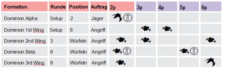 """Minikampagne """"Das künstliche Wurmloch"""" - Regeln Ki-sch10"""