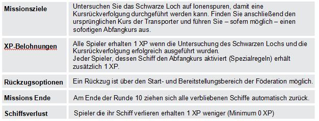 """Minikampagne """"Das künstliche Wurmloch"""" - Regeln Mp-m3-10"""