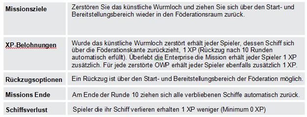 """Minikampagne """"Das künstliche Wurmloch"""" - Regeln Mp-m5-10"""