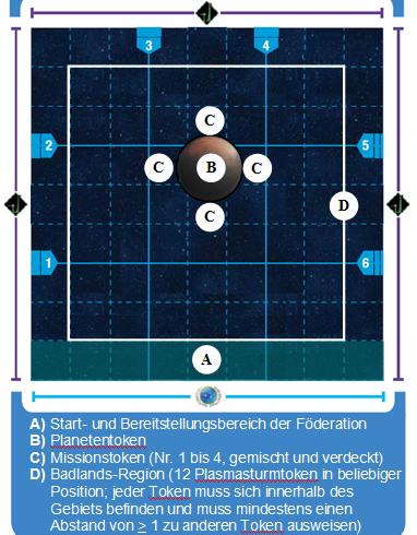 """Minikampagne """"Das künstliche Wurmloch"""" - Regeln Spa-m110"""