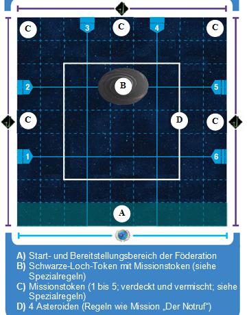 """Minikampagne """"Das künstliche Wurmloch"""" - Regeln Spa-m310"""