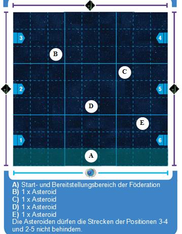"""Minikampagne """"Das künstliche Wurmloch"""" - Regeln Spa-m410"""