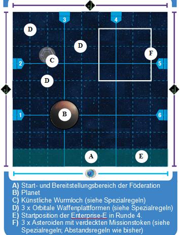 """Minikampagne """"Das künstliche Wurmloch"""" - Regeln Spa-m510"""