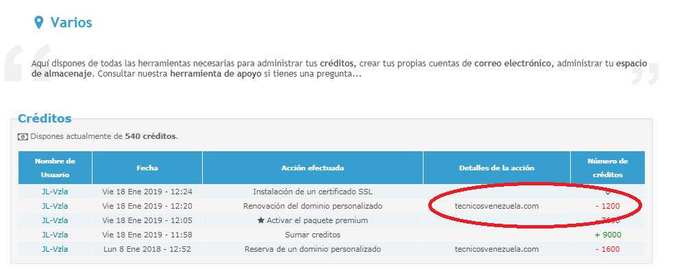 mi nombre de dominio se elimino ? Credit10