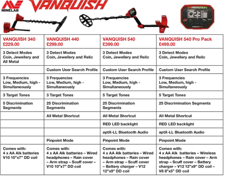 Vanquish нов детектор от Minelab  - Page 2 Img_2010