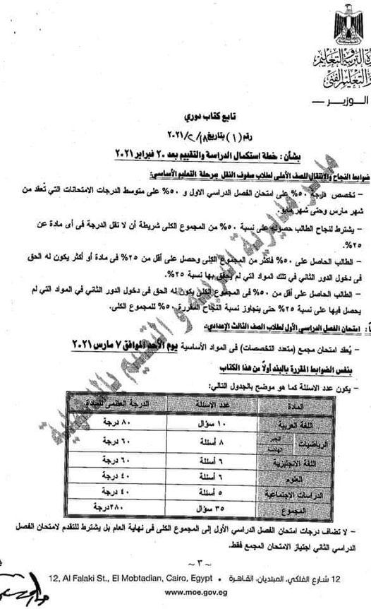 ضوابط و توزيع درجات الامتحان المجمع العام الدراسي 2020/ 2021 0112210