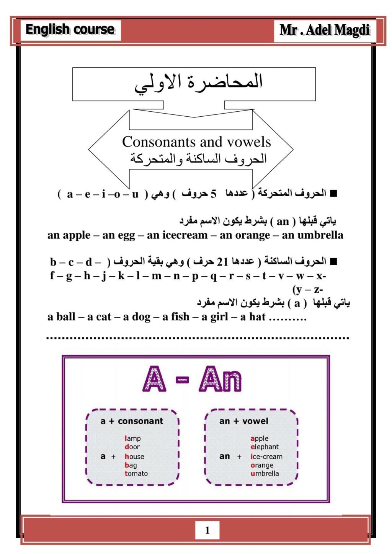 كورس أساسيات اللغة الإنجليزية للمرحلة الابتدائية مستر/ عادل مجدي 11729210