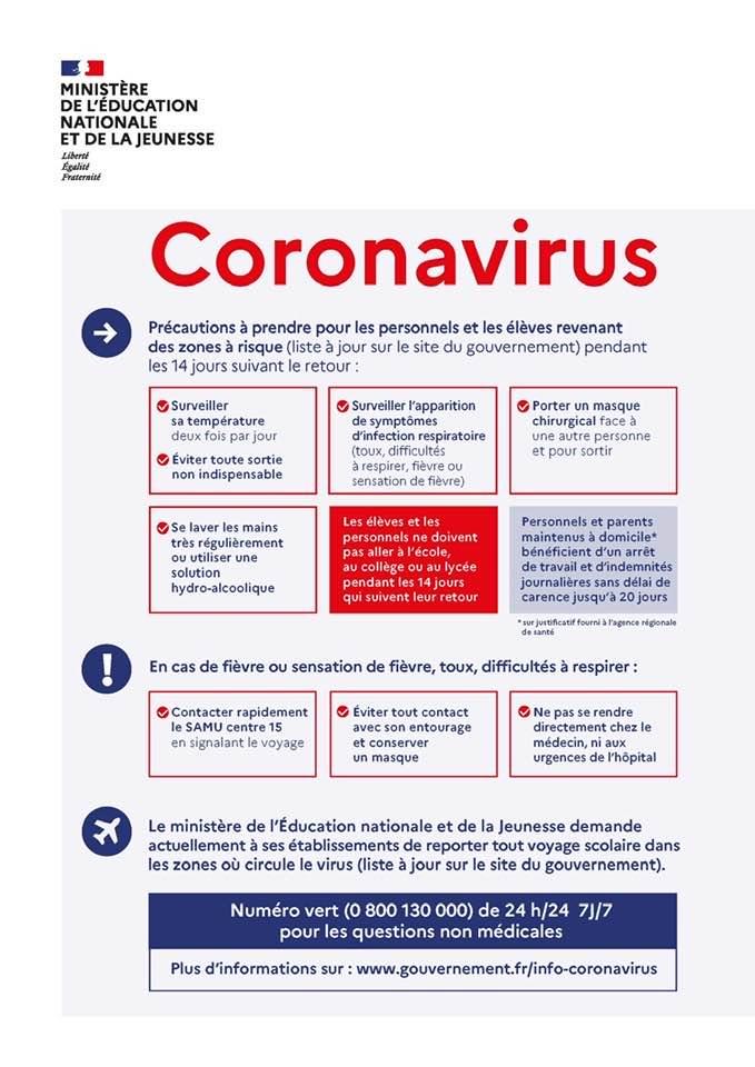 le métier et l'épidémie Coronavirus Le_vir10