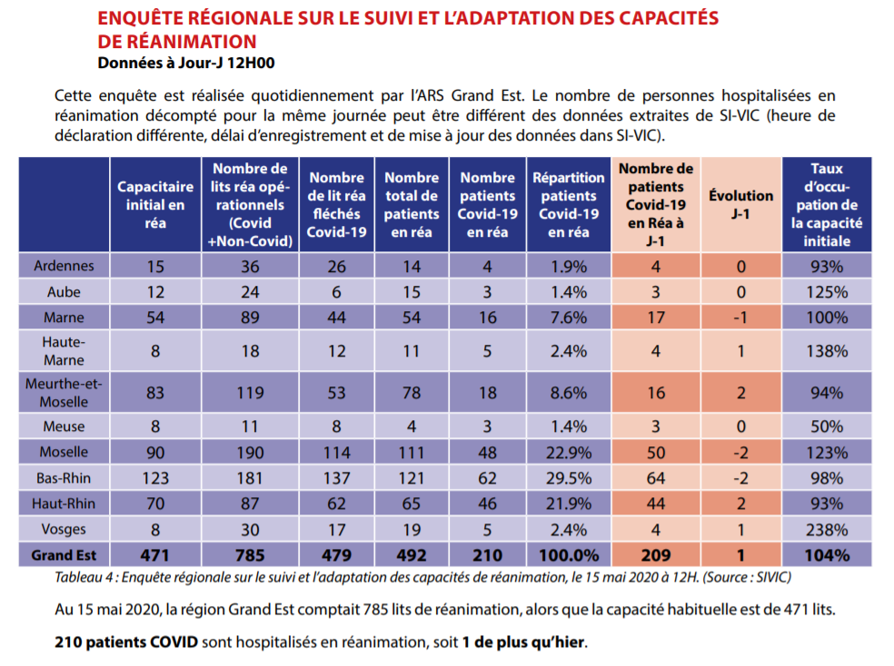 Gestion de la crise du Coronavirus dans l'Education Nationale - Page 39 Ars10