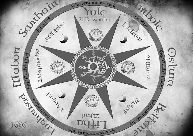 Les sabbats sur Alliance Occulte