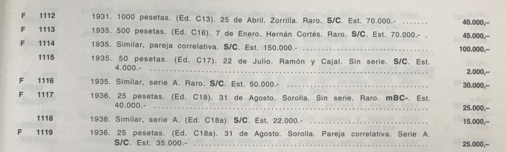 Pregunta 25 pesetas 1936 sin serie - Sorolla - Página 2 8db43310