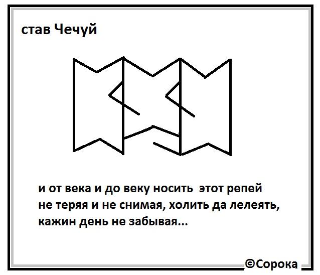 """Став """"Чечуй""""Автор Сорока"""