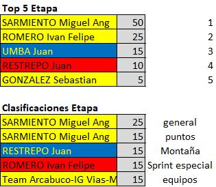Polla 52 Vuelta a la juventud - válida 25/42 polla anual LRDE 2019 Downl130
