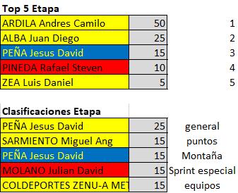 Polla 52 Vuelta a la juventud - válida 25/42 polla anual LRDE 2019 Downl163