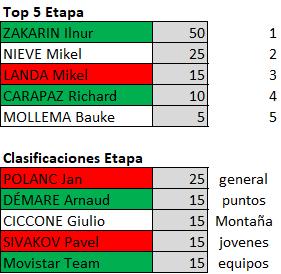 Polla Giro de Italia 2019 - Valida 23/42 Polla Anual de LRDE - Página 2 Downl194