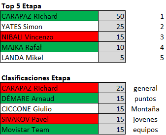 Polla Giro de Italia 2019 - Valida 23/42 Polla Anual de LRDE - Página 2 Downl197