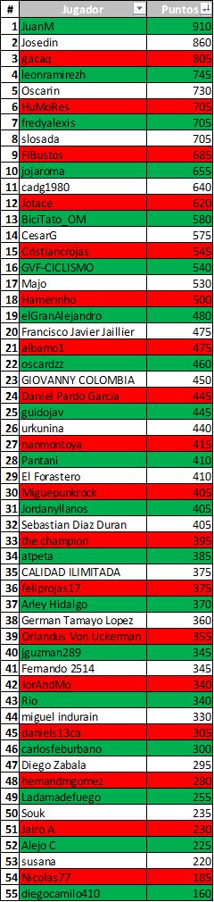 Polla Giro de Italia 2019 - Valida 23/42 Polla Anual de LRDE - Página 2 Downl214